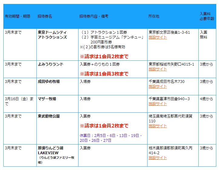 YFC招待券情報