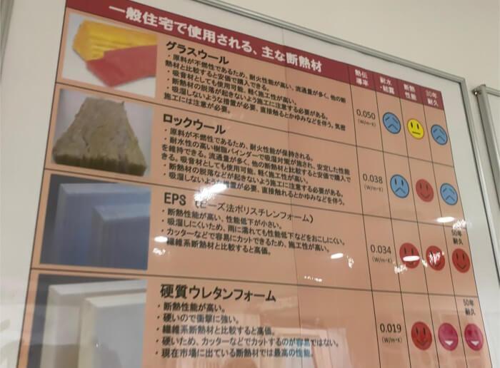 断熱材の種類